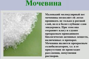 Карбамид - Саратов